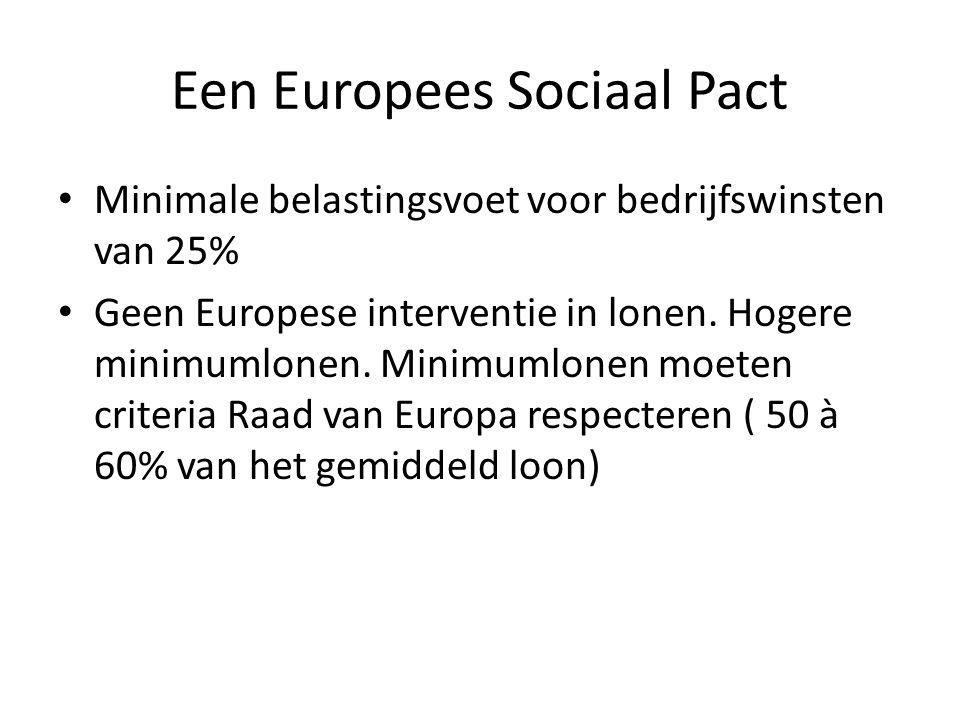 Een Europees Sociaal Pact Minimale belastingsvoet voor bedrijfswinsten van 25% Geen Europese interventie in lonen. Hogere minimumlonen. Minimumlonen m