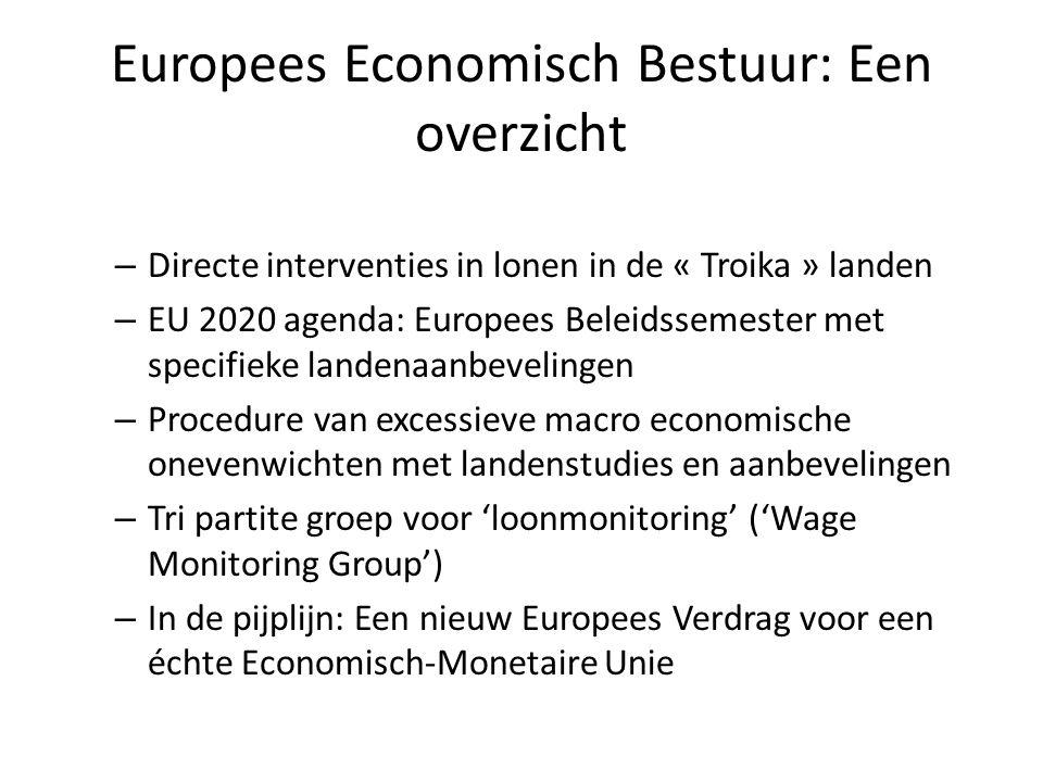 Europees Economisch Bestuur: Een overzicht – Directe interventies in lonen in de « Troika » landen – EU 2020 agenda: Europees Beleidssemester met specifieke landenaanbevelingen – Procedure van excessieve macro economische onevenwichten met landenstudies en aanbevelingen – Tri partite groep voor 'loonmonitoring' ('Wage Monitoring Group') – In de pijplijn: Een nieuw Europees Verdrag voor een échte Economisch-Monetaire Unie