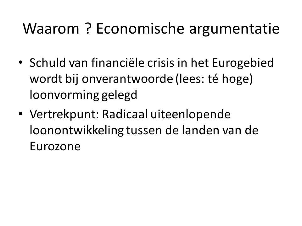Waarom ? Economische argumentatie Schuld van financiële crisis in het Eurogebied wordt bij onverantwoorde (lees: té hoge) loonvorming gelegd Vertrekpu