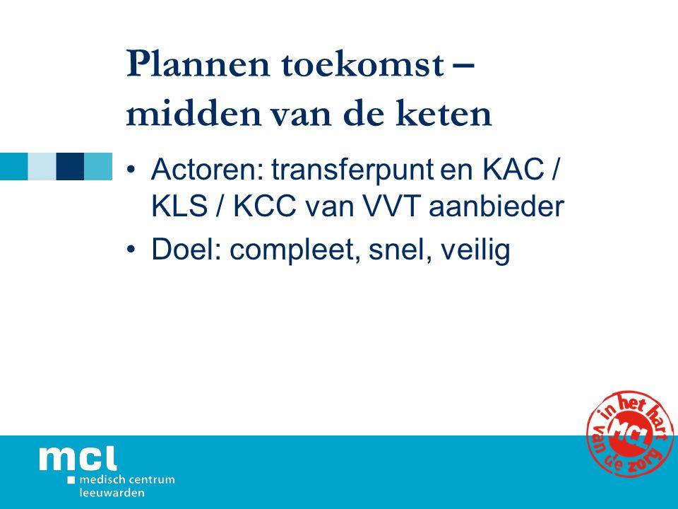 Plannen toekomst – achterkant van de keten Actoren: verpleegafdeling, VVT aanbieder in bredere zin (niet alleen de voordeur ) Doel: overdracht informatie vplk / paramedisch / medisch / medicatie: compleet, snel, veilig Context –Intern vooronderzoek ICT om vplk overdracht via POINT te laten verlopen –Implementatie met Interzorg besproken –Benutten van POINT binnen de VVT aanbieders, dus niet alleen de voordeur .