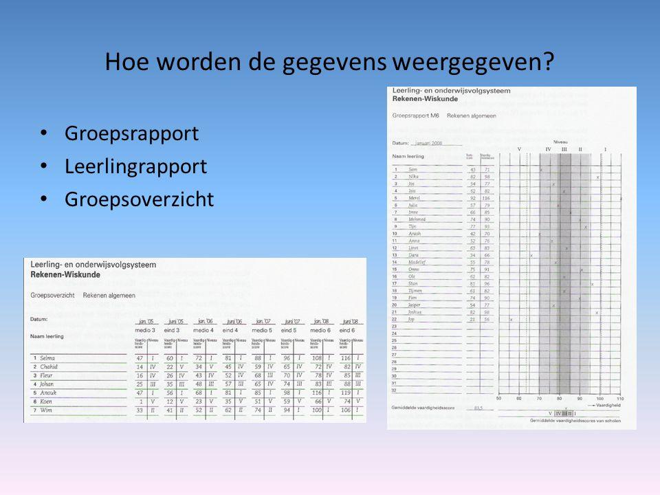 Hoe worden de gegevens weergegeven Groepsrapport Leerlingrapport Groepsoverzicht