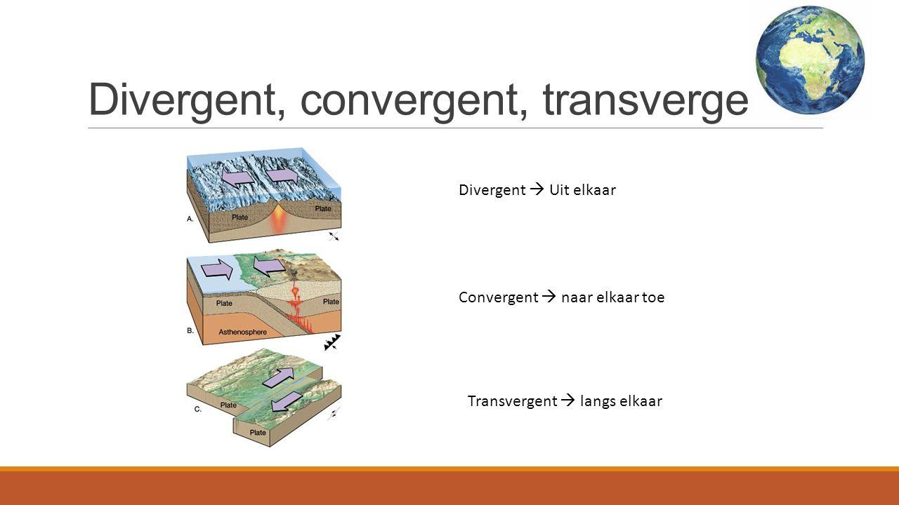 Divergent, convergent, transvergent Divergent  Uit elkaar Convergent  naar elkaar toe Transvergent  langs elkaar