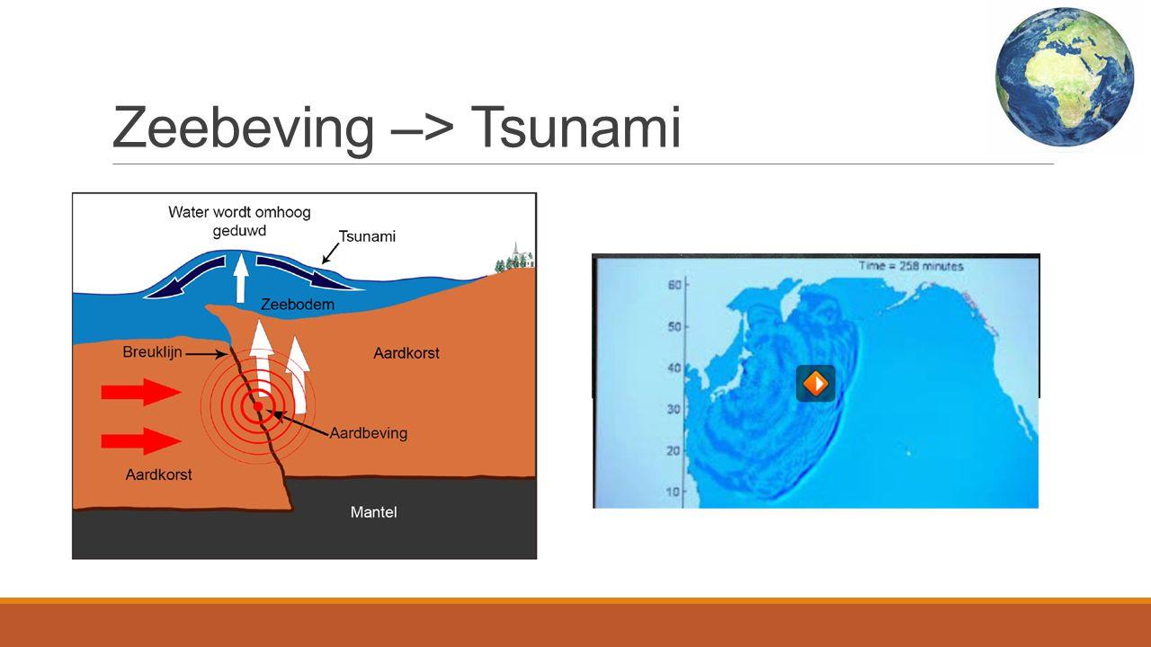 Zeebeving –> Tsunami