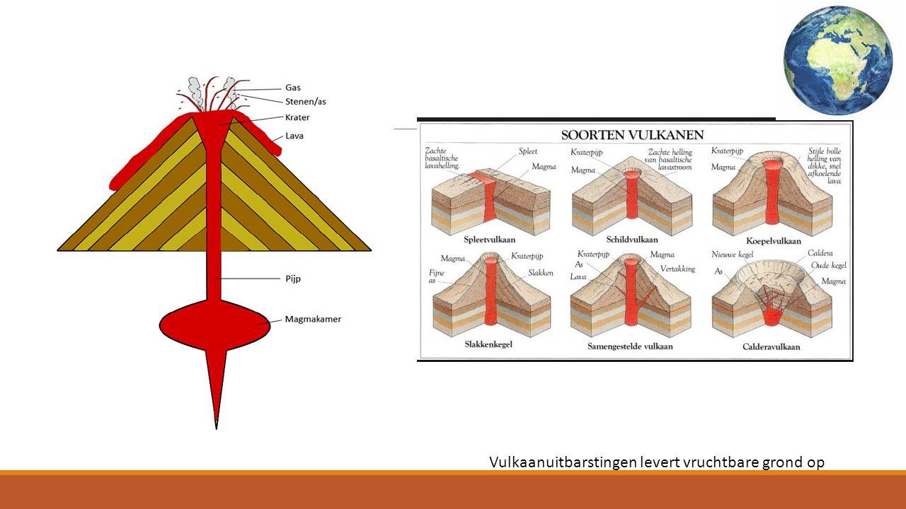 Vulkaanuitbarstingen levert vruchtbare grond op