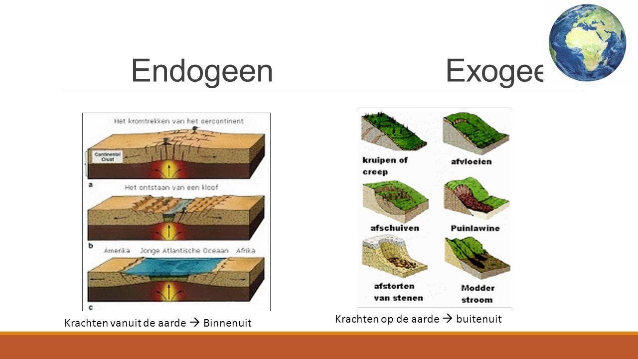 Endogeen Exogeen Krachten vanuit de aarde  Binnenuit Krachten op de aarde  buitenuit