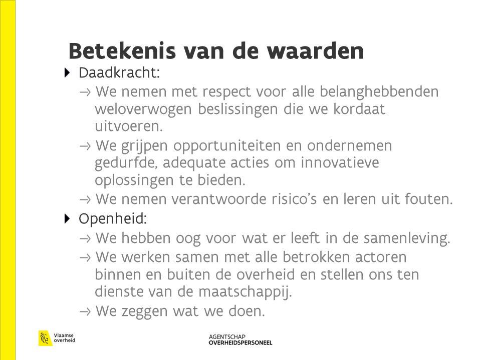 Betekenis van de waarden Daadkracht: We nemen met respect voor alle belanghebbenden weloverwogen beslissingen die we kordaat uitvoeren.