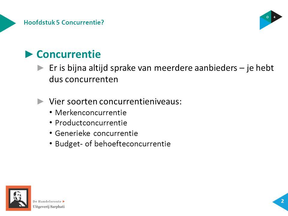 Hoofdstuk 5 Concurrentie.