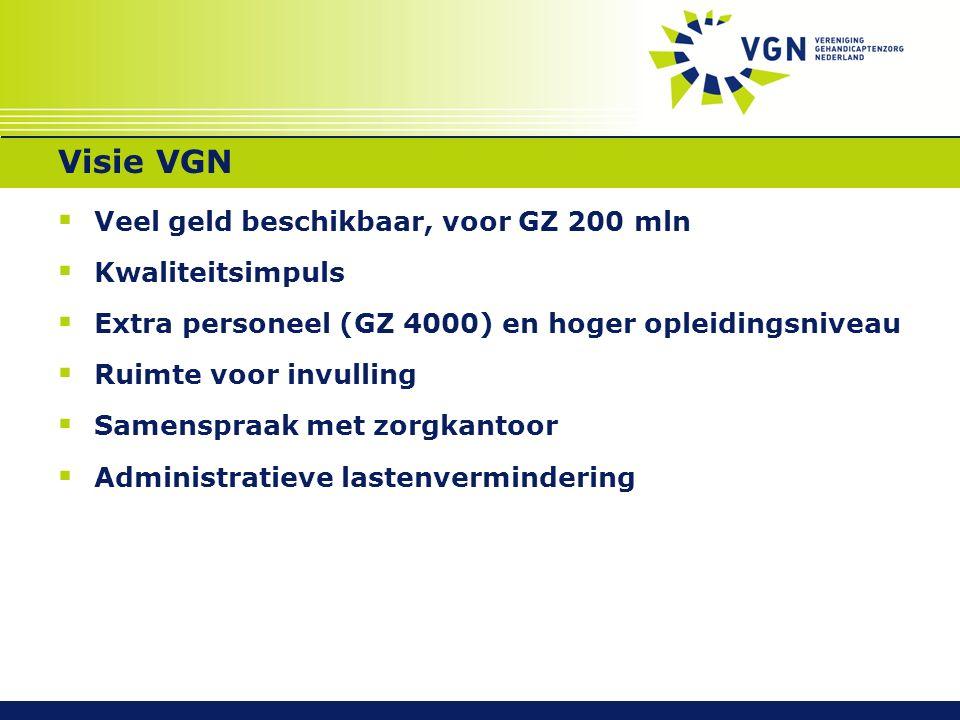 Visie VGN  Veel geld beschikbaar, voor GZ 200 mln  Kwaliteitsimpuls  Extra personeel (GZ 4000) en hoger opleidingsniveau  Ruimte voor invulling  Samenspraak met zorgkantoor  Administratieve lastenvermindering