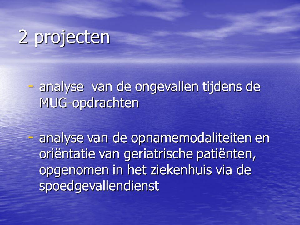 2 projecten - analyse van de ongevallen tijdens de MUG-opdrachten - analyse van de opnamemodaliteiten en oriëntatie van geriatrische patiënten, opgenomen in het ziekenhuis via de spoedgevallendienst