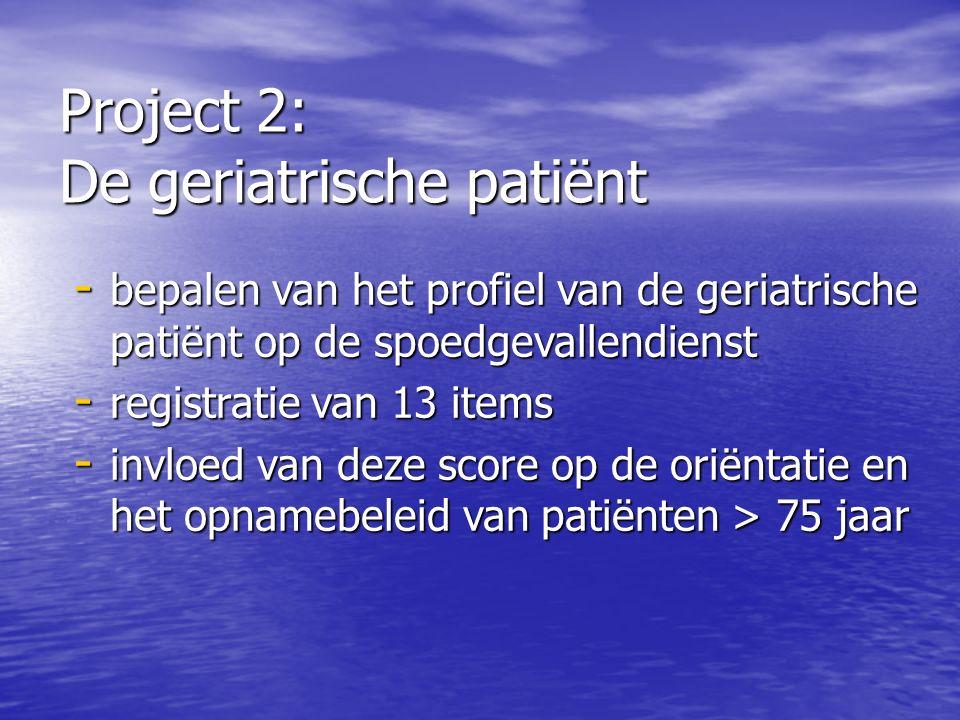 Project 2: De geriatrische patiënt - bepalen van het profiel van de geriatrische patiënt op de spoedgevallendienst - registratie van 13 items - invloed van deze score op de oriëntatie en het opnamebeleid van patiënten > 75 jaar