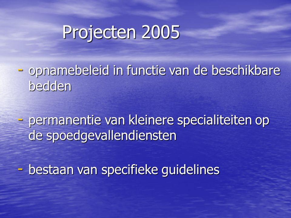 Projecten 2005 Projecten 2005 - opnamebeleid in functie van de beschikbare bedden - permanentie van kleinere specialiteiten op de spoedgevallendiensten - bestaan van specifieke guidelines