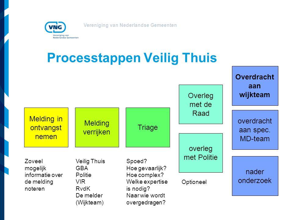 Vereniging van Nederlandse Gemeenten Processtappen Veilig Thuis Melding in ontvangst nemen Melding verrijken Triage Overdracht aan wijkteam overdracht aan spec.