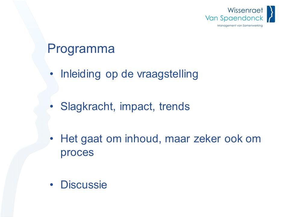 Programma Inleiding op de vraagstelling Slagkracht, impact, trends Het gaat om inhoud, maar zeker ook om proces Discussie