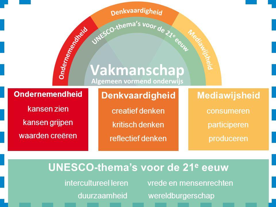 Denkvaardigheid creatief denken kritisch denken reflectief denken Ondernemendheid kansen zien kansen grijpen waarden creëren Mediawijsheid consumeren participeren produceren UNESCO-thema's voor de 21 e eeuw vrede en mensenrechten wereldburgerschap intercultureel leren duurzaamheid