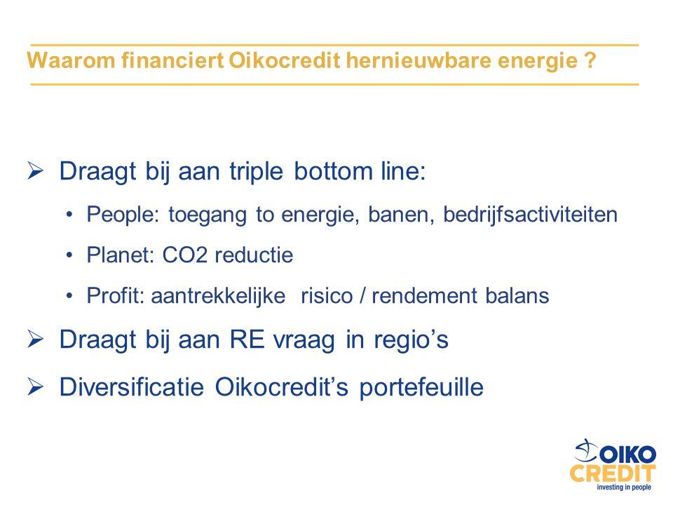 Waarom financiert Oikocredit hernieuwbare energie .