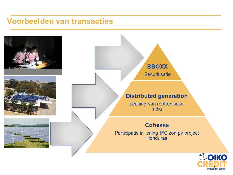 BBOXX Securitisatie Distributed generation Leasing van rooftop solar India Cohessa Participatie in lening IFC zon pv project Honduras Voorbeelden van transacties 4