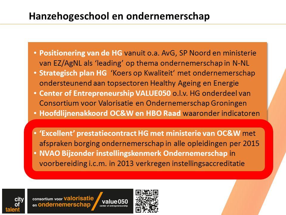 Hanzehogeschool en ondernemerschap Positionering van de HG vanuit o.a.