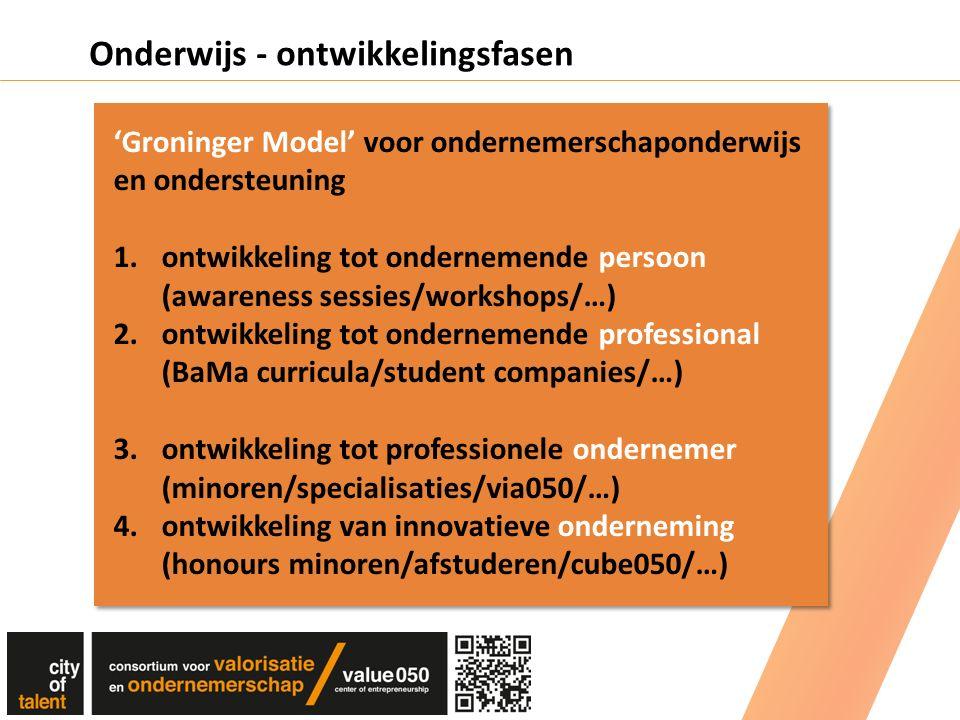 Onderwijs - ontwikkelingsfasen 'Groninger Model' voor ondernemerschaponderwijs en ondersteuning 1.ontwikkeling tot ondernemende persoon (awareness sessies/workshops/…) 2.ontwikkeling tot ondernemende professional (BaMa curricula/student companies/…) 3.ontwikkeling tot professionele ondernemer (minoren/specialisaties/via050/…) 4.ontwikkeling van innovatieve onderneming (honours minoren/afstuderen/cube050/…) 'Groninger Model' voor ondernemerschaponderwijs en ondersteuning 1.ontwikkeling tot ondernemende persoon (awareness sessies/workshops/…) 2.ontwikkeling tot ondernemende professional (BaMa curricula/student companies/…) 3.ontwikkeling tot professionele ondernemer (minoren/specialisaties/via050/…) 4.ontwikkeling van innovatieve onderneming (honours minoren/afstuderen/cube050/…)