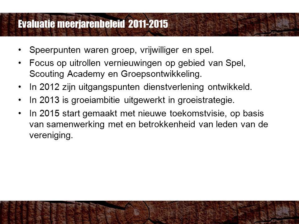 Evaluatie meerjarenbeleid 2011-2015 Speerpunten waren groep, vrijwilliger en spel. Focus op uitrollen vernieuwingen op gebied van Spel, Scouting Acade