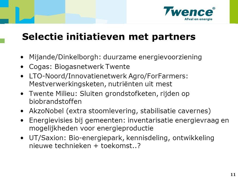 11 Mijande/Dinkelborgh: duurzame energievoorziening Cogas: Biogasnetwerk Twente LTO-Noord/Innovatienetwerk Agro/ForFarmers: Mestverwerkingsketen, nutriënten uit mest Twente Milieu: Sluiten grondstofketen, rijden op biobrandstoffen AkzoNobel (extra stoomlevering, stabilisatie cavernes) Energievisies bij gemeenten: inventarisatie energievraag en mogelijkheden voor energieproductie UT/Saxion: Bio-energiepark, kennisdeling, ontwikkeling nieuwe technieken + toekomst...