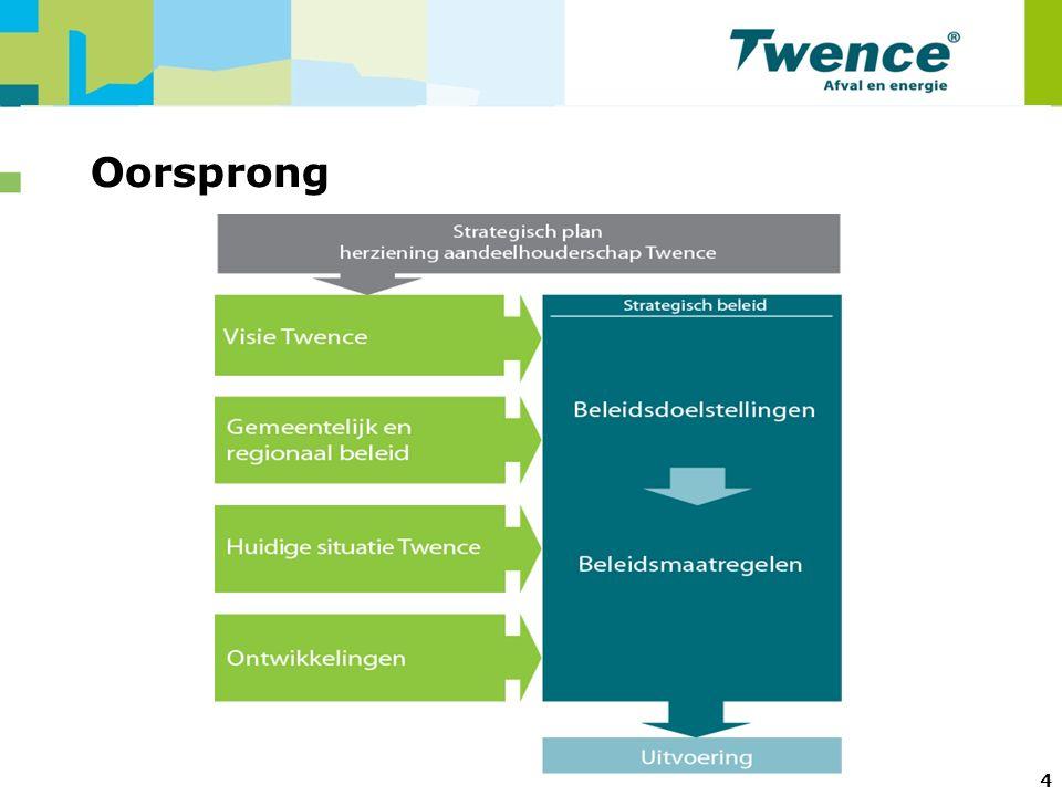 5 Visie Kernpunten: actieve bijdrage aan duurzaamheid, met name van aandeelhouders afval als bron voor grondstoffen en duurzame energie meerwaarde voor aandeelhouders, samenwerkingspartners en omgeving toekomstgericht in een veranderende wereld