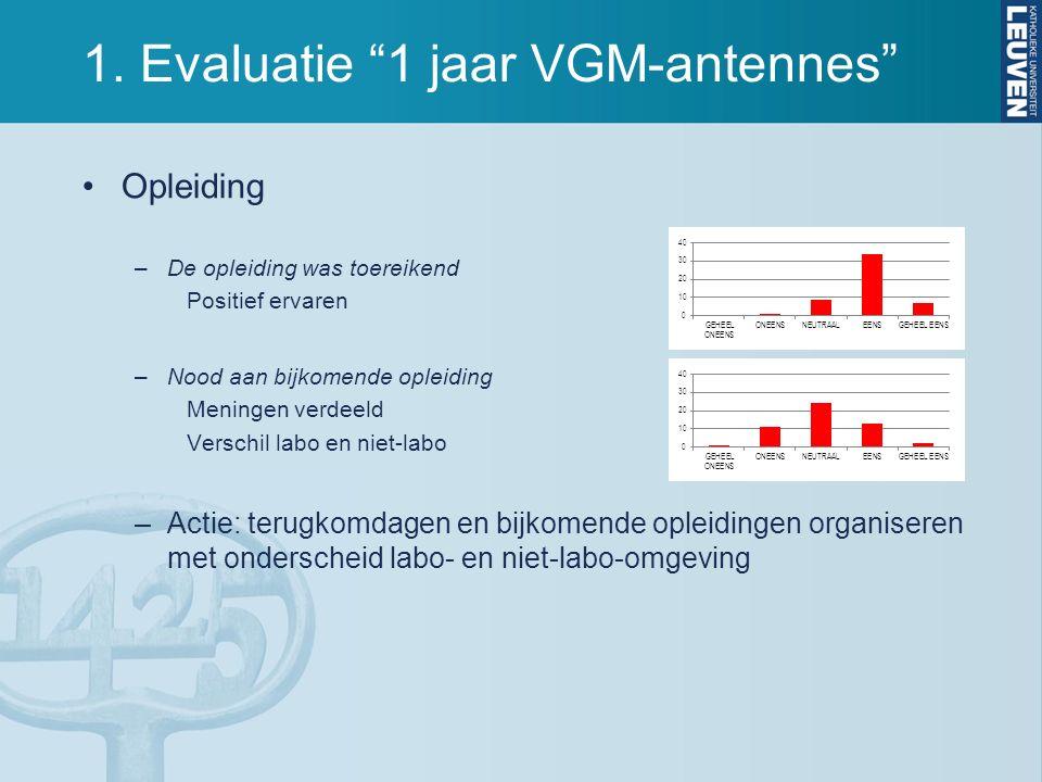 """1. Evaluatie """"1 jaar VGM-antennes"""" Opleiding –De opleiding was toereikend Positief ervaren –Nood aan bijkomende opleiding Meningen verdeeld Verschil l"""