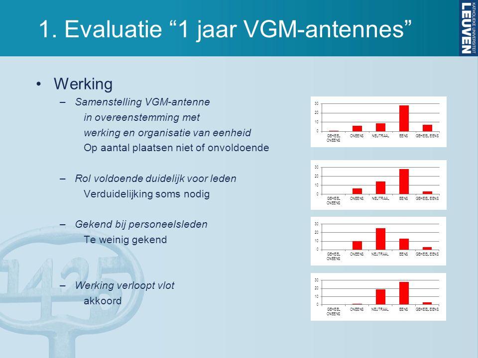 """1. Evaluatie """"1 jaar VGM-antennes"""" Werking –Samenstelling VGM-antenne in overeenstemming met werking en organisatie van eenheid Op aantal plaatsen nie"""