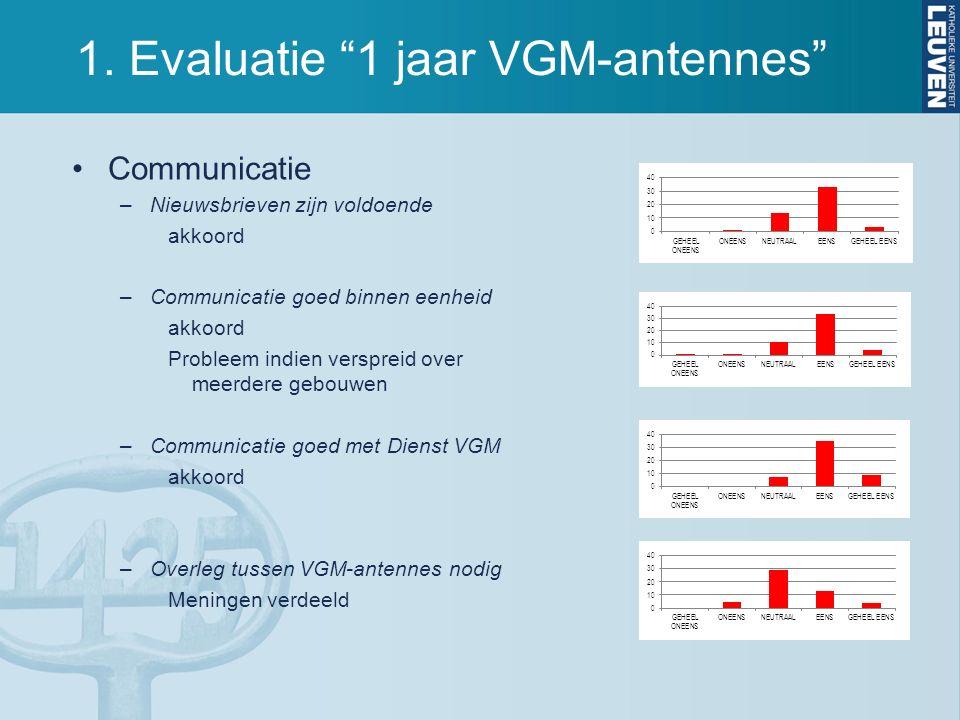 """1. Evaluatie """"1 jaar VGM-antennes"""" Communicatie –Nieuwsbrieven zijn voldoende akkoord –Communicatie goed binnen eenheid akkoord Probleem indien verspr"""