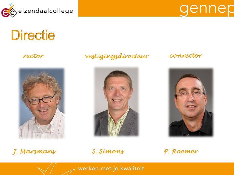 M. Grutters coördinator klas 2 T. Van der Hagen coördinator klas 1