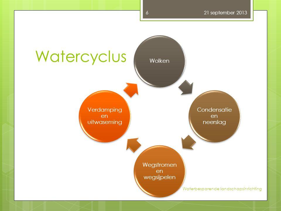 Watercyclus Wolken Condensatie en neerslag Wegstromen en wegsijpelen Verdamping en uitwaseming 21 september 2013 6 Waterbesparende landschapsinrichting