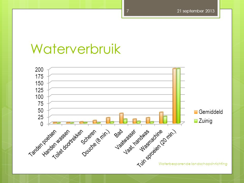 Xeriscaping  Strategieën voor beplanting die water besparen 21 september 2013 8 Waterbesparende landschapsinrichting