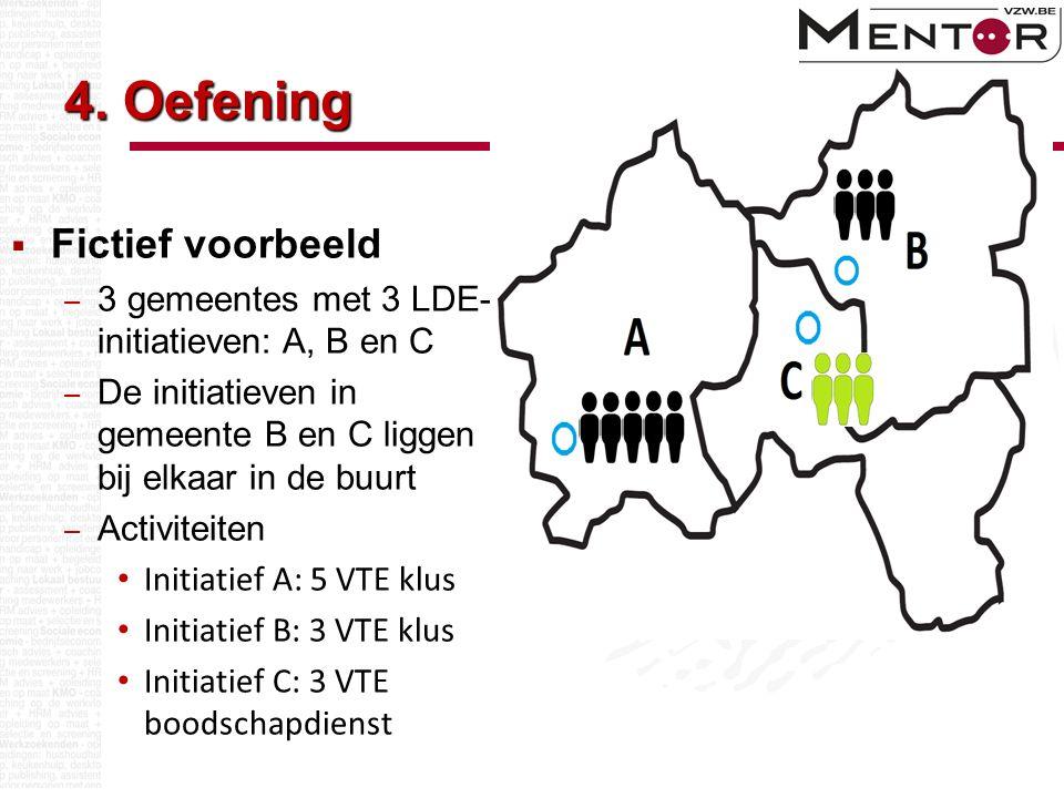 4. Oefening  Fictief voorbeeld – 3 gemeentes met 3 LDE- initiatieven: A, B en C – De initiatieven in gemeente B en C liggen bij elkaar in de buurt –