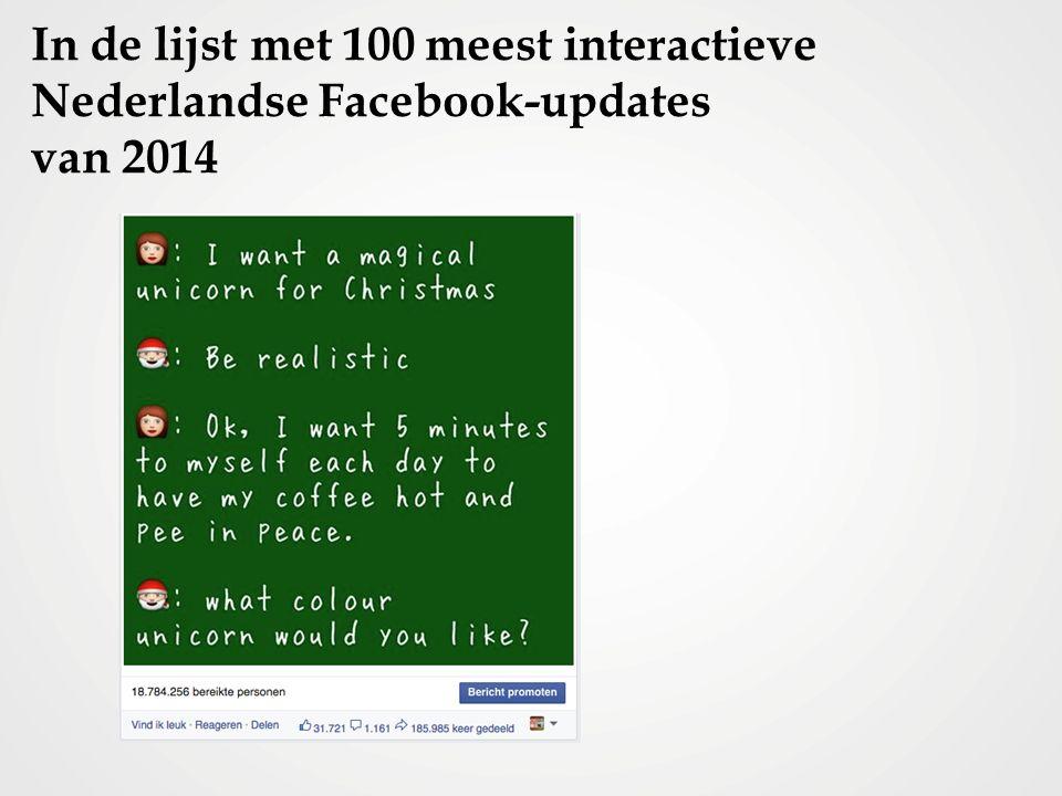 In de lijst met 100 meest interactieve Nederlandse Facebook-updates van 2014