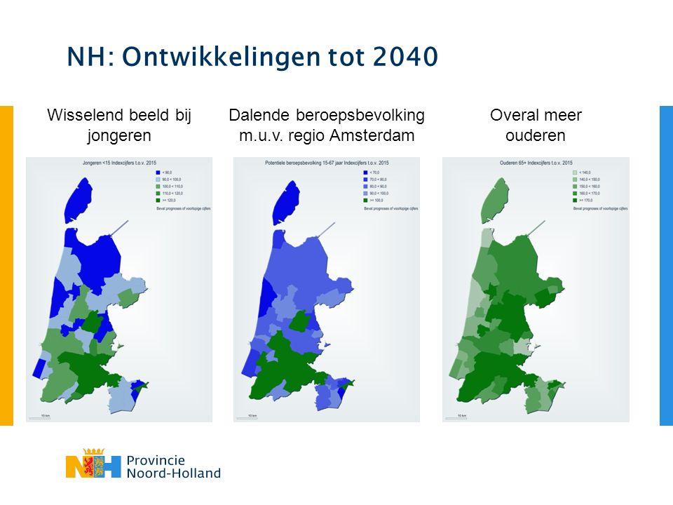 NH: Ontwikkelingen tot 2040 Overal meer ouderen Wisselend beeld bij jongeren Dalende beroepsbevolking m.u.v.