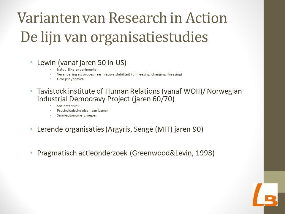 Varianten van Research in Action De lijn van organisatiestudies Lewin (vanaf jaren 50 in US) Natuurlijke experimenten Verandering als proces naar nieu
