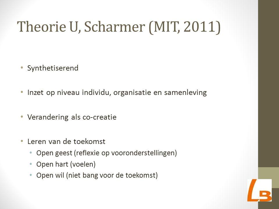 Theorie U, Scharmer (MIT, 2011) Synthetiserend Inzet op niveau individu, organisatie en samenleving Verandering als co-creatie Leren van de toekomst Open geest (reflexie op vooronderstellingen) Open hart (voelen) Open wil (niet bang voor de toekomst)