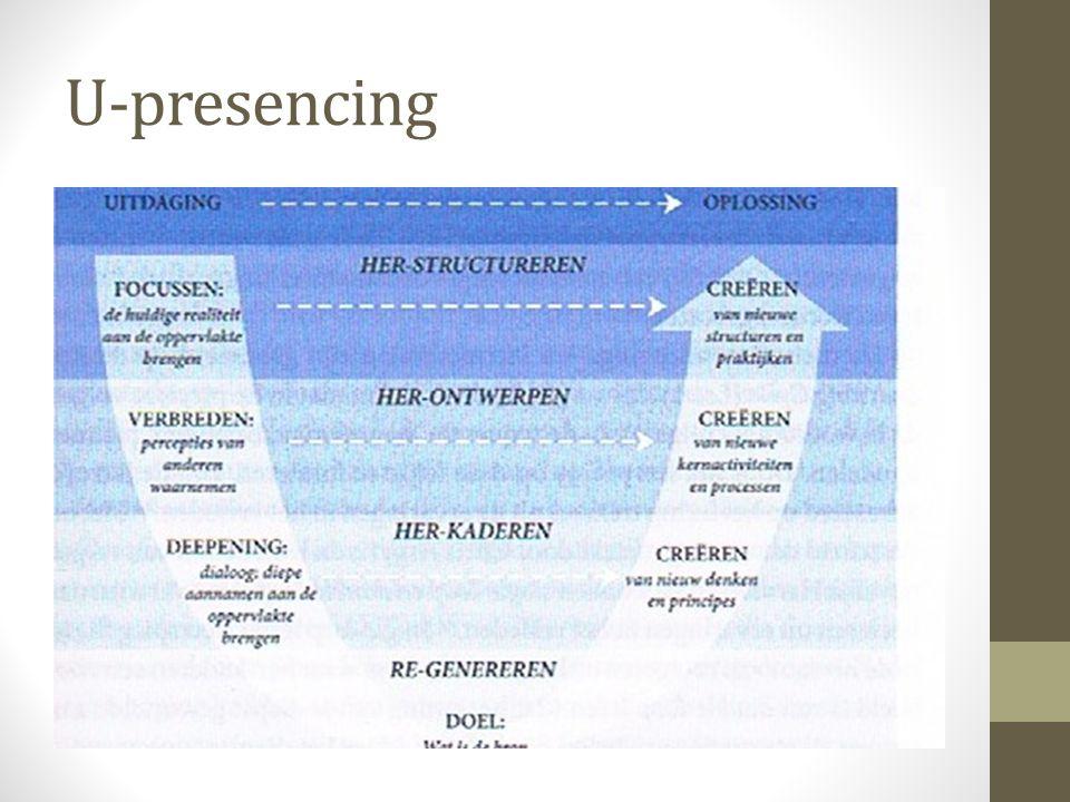 U-presencing