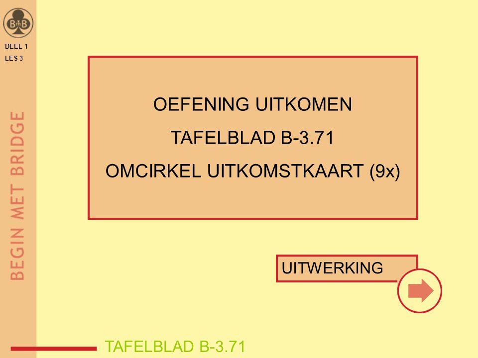 OEFENING UITKOMEN TAFELBLAD B-3.71 OMCIRKEL UITKOMSTKAART (9x) DEEL 1 LES 3 UITWERKING TAFELBLAD B-3.71