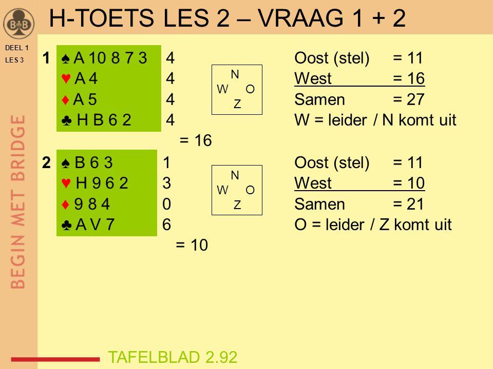 DEEL 1 LES 3 ♠ A 10 8 7 3 ♥ A 4 ♦ A 5 ♣ H B 6 2 ♠ B 6 3 ♥ H 9 6 2 ♦ 9 8 4 ♣ A V 7 4 = 16 1 3 0 6 = 10 Oost (stel)= 11 West= 16 Samen = 27 W = leider / N komt uit Oost (stel)= 11 West= 10 Samen = 21 O = leider / Z komt uit N W O Z N W O Z 1 2 TAFELBLAD 2.92 H-TOETS LES 2 – VRAAG 1 + 2