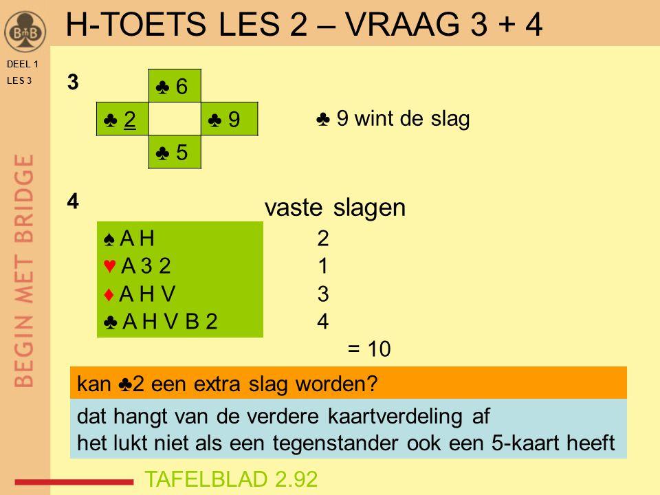 DEEL 1 LES 3 ♠ A H ♥ A 3 2 ♦ A H V ♣ A H V B 2 ♣ 6 ♣ 2♣ 9 ♣ 5 2 1 3 4 = 10 vaste slagen ♣ 9 wint de slag 3 4 TAFELBLAD 2.92 H-TOETS LES 2 – VRAAG 3 + 4 kan ♣2 een extra slag worden.
