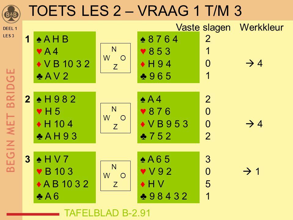DEEL 1 LES 3 ♠ A H B ♥ A 4 ♦ V B 10 3 2 ♣ A V 2 ♠ H 9 8 2 ♥ H 5 ♦ H 10 4 ♣ A H 9 3 ♠ H V 7 ♥ B 10 3 ♦ A B 10 3 2 ♣ A 6 ♠ 8 7 6 4 ♥ 8 5 3 ♦ H 9 4 ♣ 9 6 5 ♠ A 4 ♥ 8 7 6 ♦ V B 9 5 3 ♣ 7 5 2 ♠ A 6 5 ♥ V 9 2 ♦ H V ♣ 9 8 4 3 2 N W O Z N W O Z N W O Z 2 1 0  4 1 2 0 0  4 2 3 0  1 5 1 1 2 3 TAFELBLAD B-2.91 Vaste slagen Werkkleur TOETS LES 2 – VRAAG 1 T/M 3