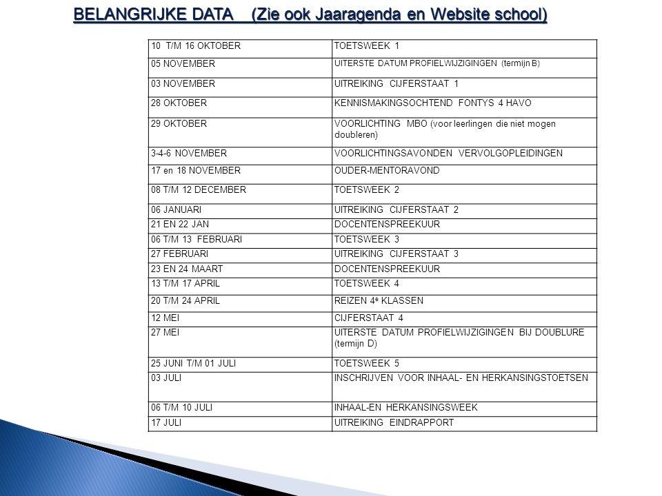 BELANGRIJKE DATA (Zie ook Jaaragenda en Website school) 10 T/M 16 OKTOBERTOETSWEEK 1 05 NOVEMBER UITERSTE DATUM PROFIELWIJZIGINGEN (termijn B) 03 NOVE