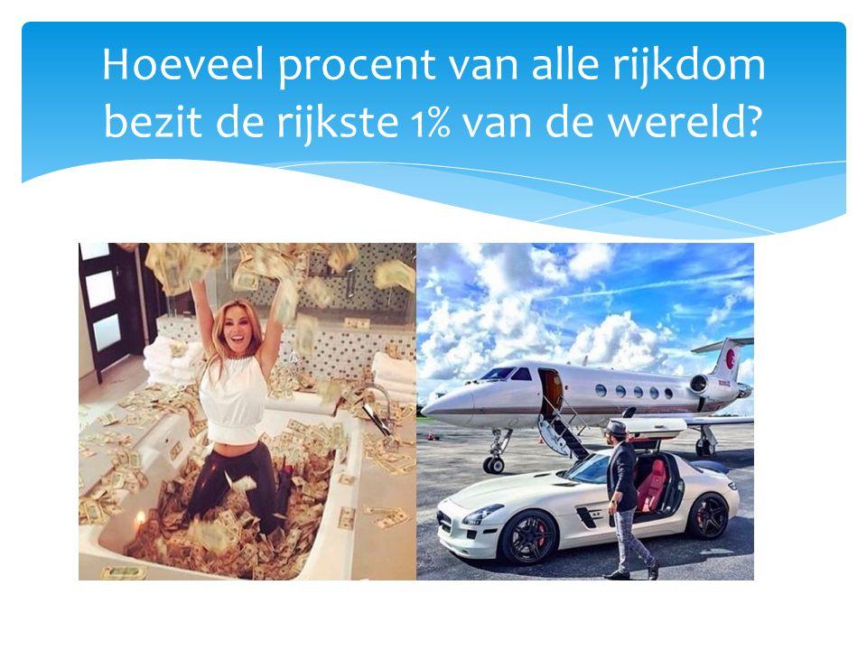 Hoeveel procent van alle rijkdom bezit de rijkste 1% van de wereld