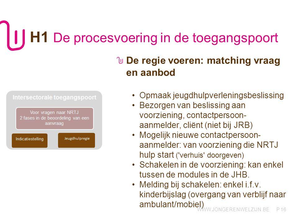 WWW.JONGERENWELZIJN.BE P 16 H1 De procesvoering in de toegangspoort De regie voeren: matching vraag en aanbod Opmaak jeugdhulpverleningsbeslissing Bezorgen van beslissing aan voorziening, contactpersoon- aanmelder, cliënt (niet bij JRB) Mogelijk nieuwe contactpersoon- aanmelder: van voorziening die NRTJ hulp start ( verhuis doorgeven) Schakelen in de voorziening: kan enkel tussen de modules in de JHB.