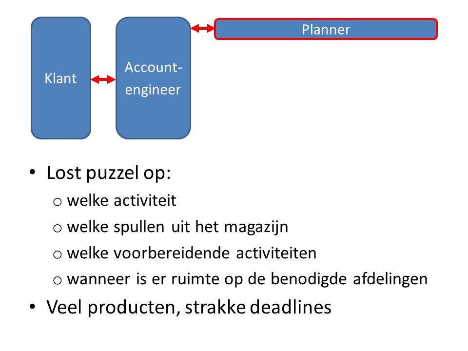 Klant Account- engineer Planner Lost puzzel op: o welke activiteit o welke spullen uit het magazijn o welke voorbereidende activiteiten o wanneer is er ruimte op de benodigde afdelingen Veel producten, strakke deadlines