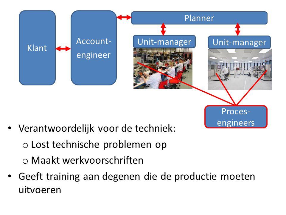 Klant Account- engineer Planner Unit-manager Proces- engineers Verantwoordelijk voor de techniek: o Lost technische problemen op o Maakt werkvoorschriften Geeft training aan degenen die de productie moeten uitvoeren