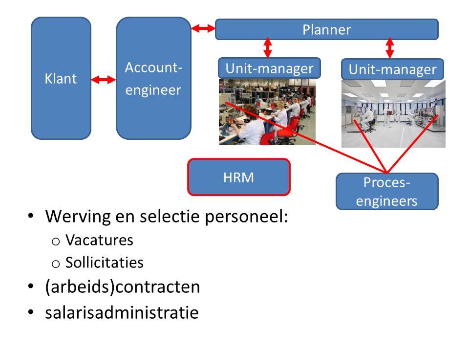 Klant Account- engineer Planner Unit-manager Proces- engineers Werving en selectie personeel: o Vacatures o Sollicitaties (arbeids)contracten salarisadministratie HRM