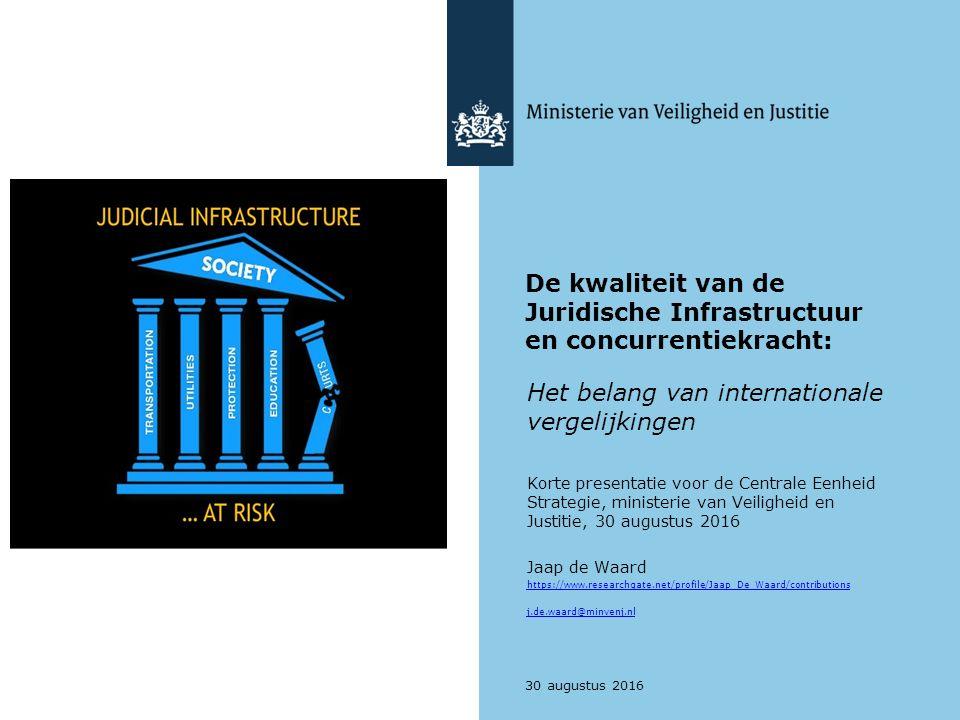 De kwaliteit van de Juridische Infrastructuur en concurrentiekracht: Het belang van internationale vergelijkingen Korte presentatie voor de Centrale Eenheid Strategie, ministerie van Veiligheid en Justitie, 30 augustus 2016 Jaap de Waard https://www.researchgate.net/profile/Jaap_De_Waard/contributions j.de.waard@minvenj.nl 30 augustus 2016