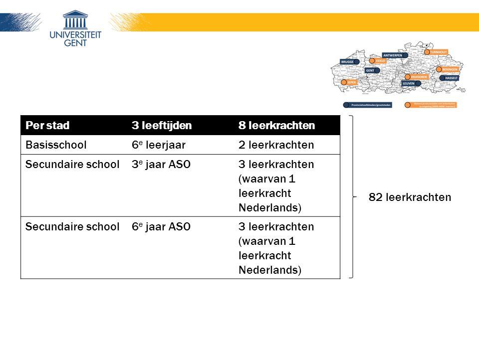 Per stad3 leeftijden8 leerkrachten Basisschool6 e leerjaar2 leerkrachten Secundaire school3 e jaar ASO3 leerkrachten (waarvan 1 leerkracht Nederlands) Secundaire school6 e jaar ASO3 leerkrachten (waarvan 1 leerkracht Nederlands) 82 leerkrachten