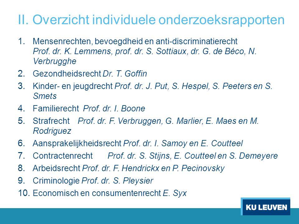 II. Overzicht individuele onderzoeksrapporten 1.
